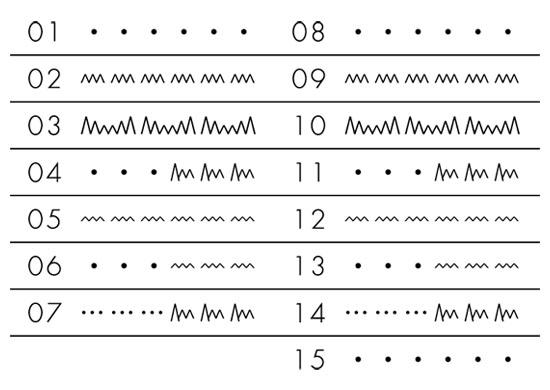 EMSエクサパッド10 電気刺激 プログラム